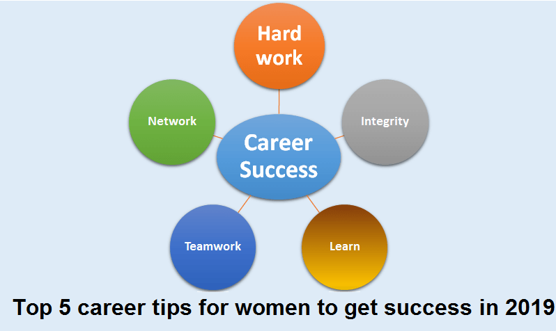 career tip