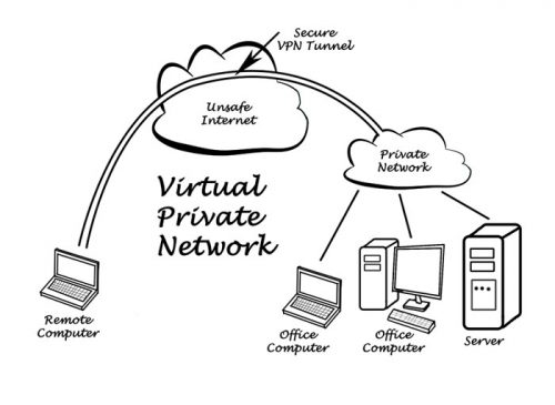 How to create Virtual Private Network Connection in Windows 8.1